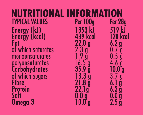 Berry Blast Nutritional Information